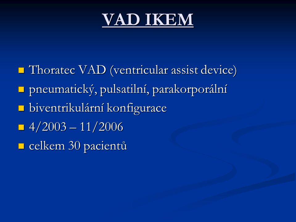 VAD IKEM Thoratec VAD (ventricular assist device) Thoratec VAD (ventricular assist device) pneumatický, pulsatilní, parakorporální pneumatický, pulsatilní, parakorporální biventrikulární konfigurace biventrikulární konfigurace 4/2003 – 11/2006 4/2003 – 11/2006 celkem 30 pacientů celkem 30 pacientů