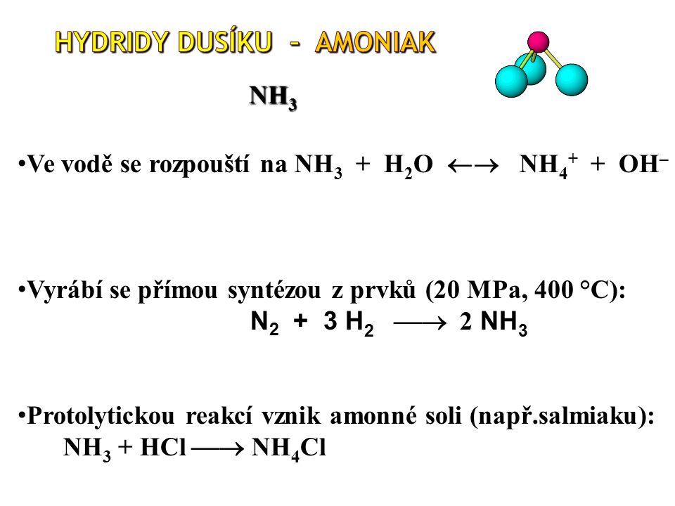 NH 3 N 2 + 3 H 2  2 NH 3 Ve vodě se rozpouští na NH 3 + H 2 O  NH 4 + + OH – Vyrábí se přímou syntézou z prvků (20 MPa, 400 °C): N 2 + 3 H 2  2 NH 3 Protolytickou reakcí vznik amonné soli (např.salmiaku): NH 3 + HCl  NH 4 Cl