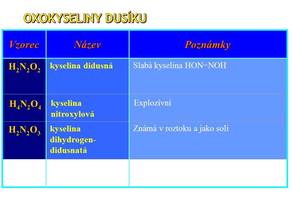 VzorecNázevPoznámky H2N2O2H2N2O2H2N2O2H2N2O2 kyselina didusná Slabá kyselina HON=NOH {HNO} nitroxyl Reaktivní intermediát, soli jsou známy H2N2O3H2N2O
