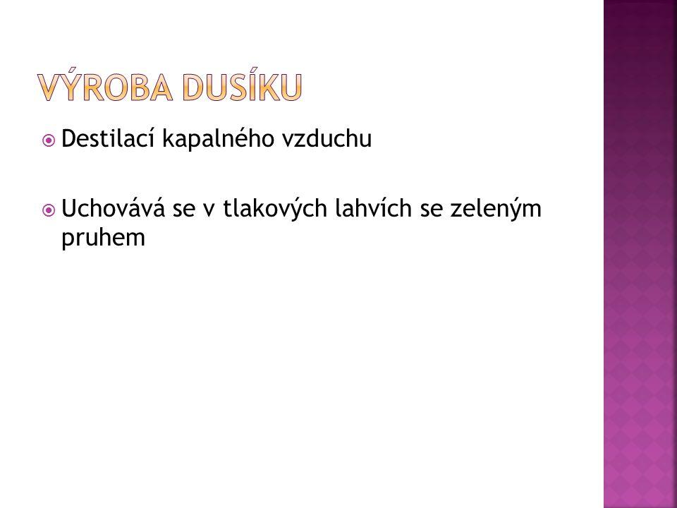  Rozkladem nasyceného roztoku NH 4 NO 2 podle reakce: NH 4 NO 2 → N 2 + 2 H 2 O