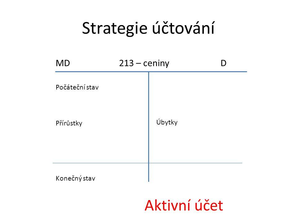 Strategie účtování MD 213 – ceniny D Počáteční stav Přírůstky Úbytky Konečný stav Aktivní účet
