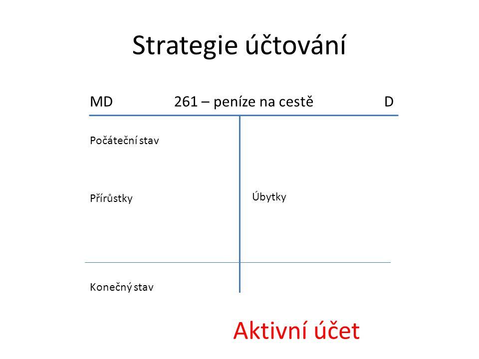 Strategie účtování MD 261 – peníze na cestě D Počáteční stav Přírůstky Úbytky Konečný stav Aktivní účet