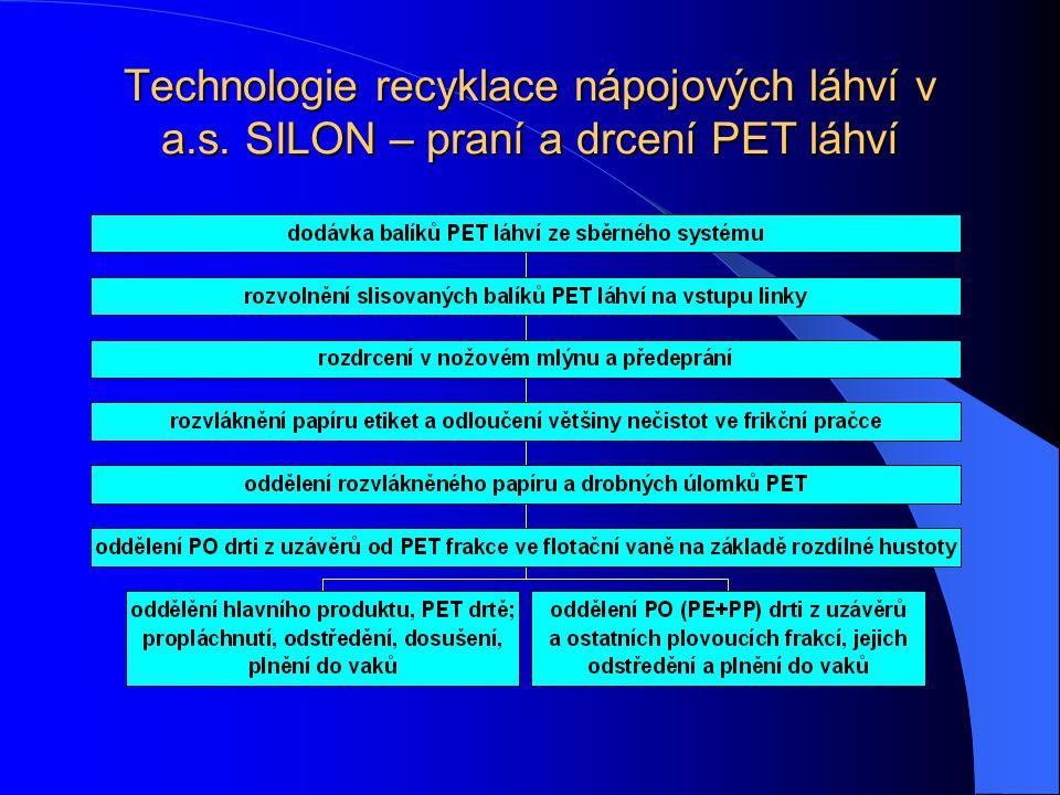 Technologie recyklace nápojových láhví v a.s. SILON – praní a drcení PET láhví
