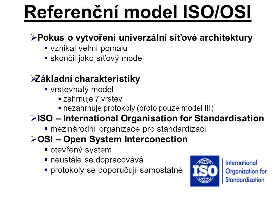 Referenční model ISO/OSI  Pokus o vytvoření univerzální síťové architektury  vznikal velmi pomalu  skončil jako síťový model  Základní charakteris