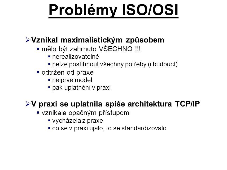 Problémy ISO/OSI  Vznikal maximalistickým způsobem  mělo být zahrnuto VŠECHNO !!!  nerealizovatelné  nelze postihnout všechny potřeby (i budoucí)