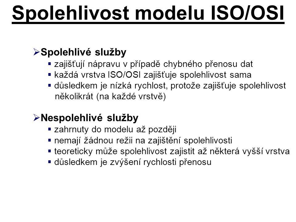 Spolehlivost modelu ISO/OSI  Spolehlivé služby  zajišťují nápravu v případě chybného přenosu dat  každá vrstva ISO/OSI zajišťuje spolehlivost sama