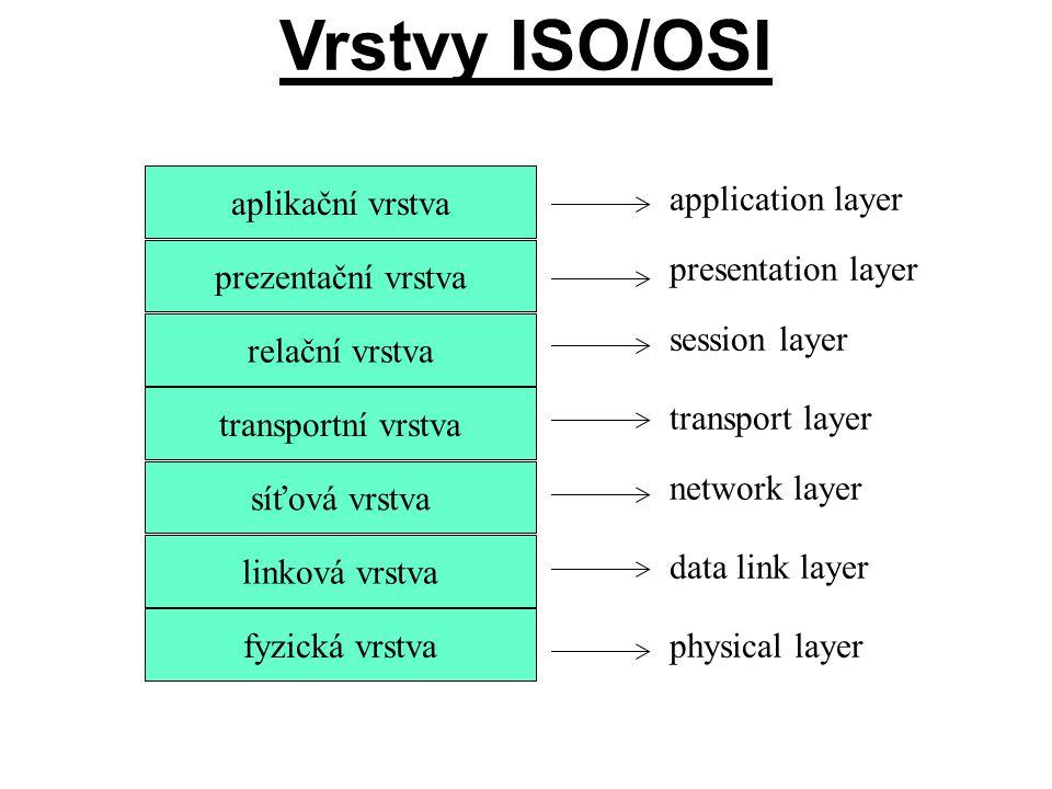 aplikační vrstva prezentační vrstva relační vrstva transportní vrstva síťová vrstva linková vrstva fyzická vrstva application layer presentation layer