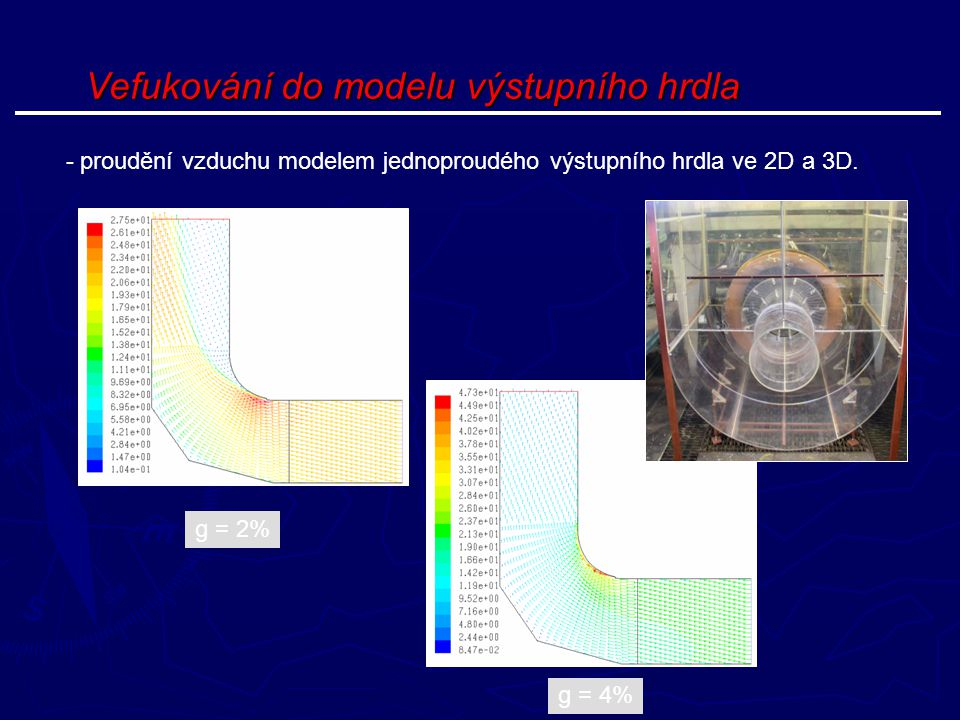 Vefukování do modelu výstupního hrdla - proudění vzduchu modelem jednoproudého výstupního hrdla ve 2D a 3D. g = 2% g = 4%