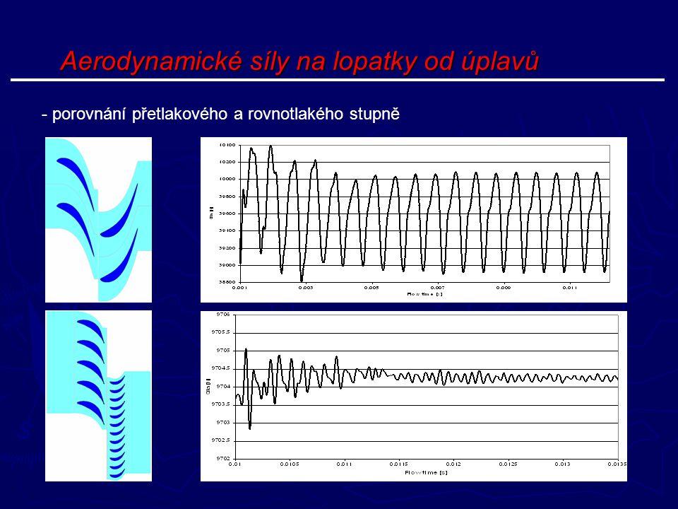 Aerodynamické síly na lopatky od úplavů - porovnání přetlakového a rovnotlakého stupně