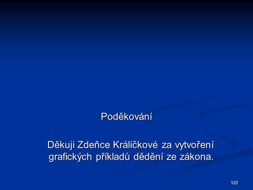 122 Poděkování Děkuji Zdeňce Králíčkové za vytvoření grafických příkladů dědění ze zákona.