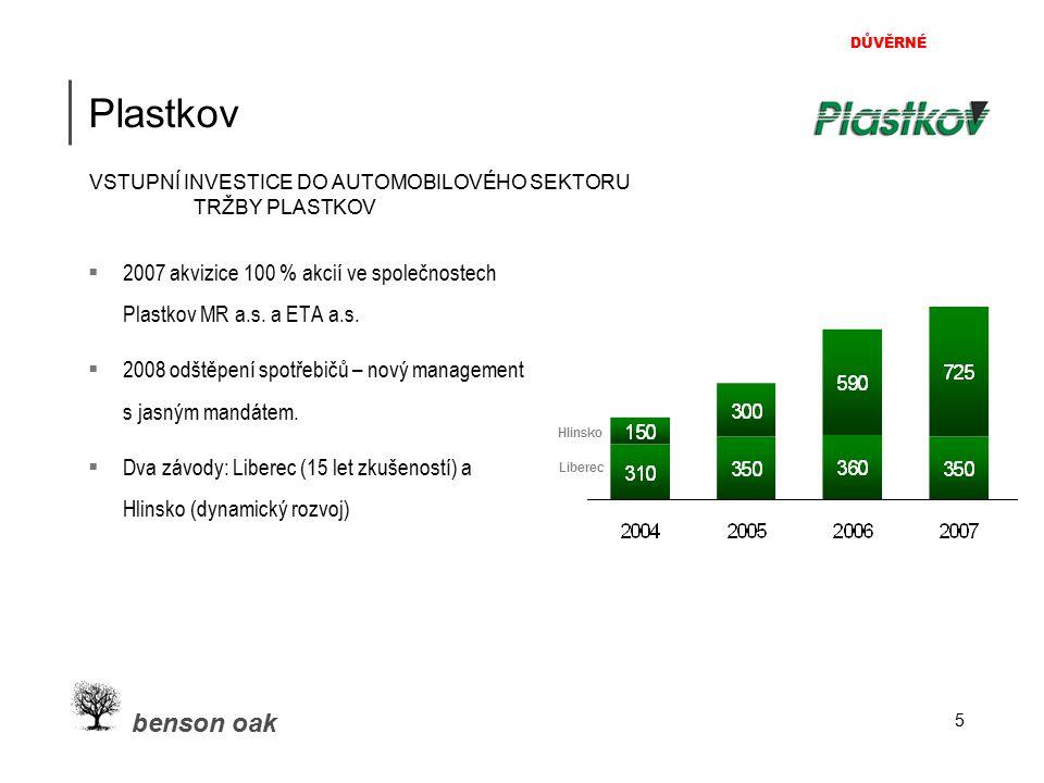DŮVĚRNÉ benson oak 6 Tým Plastkov Více než 10 let praxe v sektoru automobilového průmyslu; ve společnosti Plastkov od 5/2008.