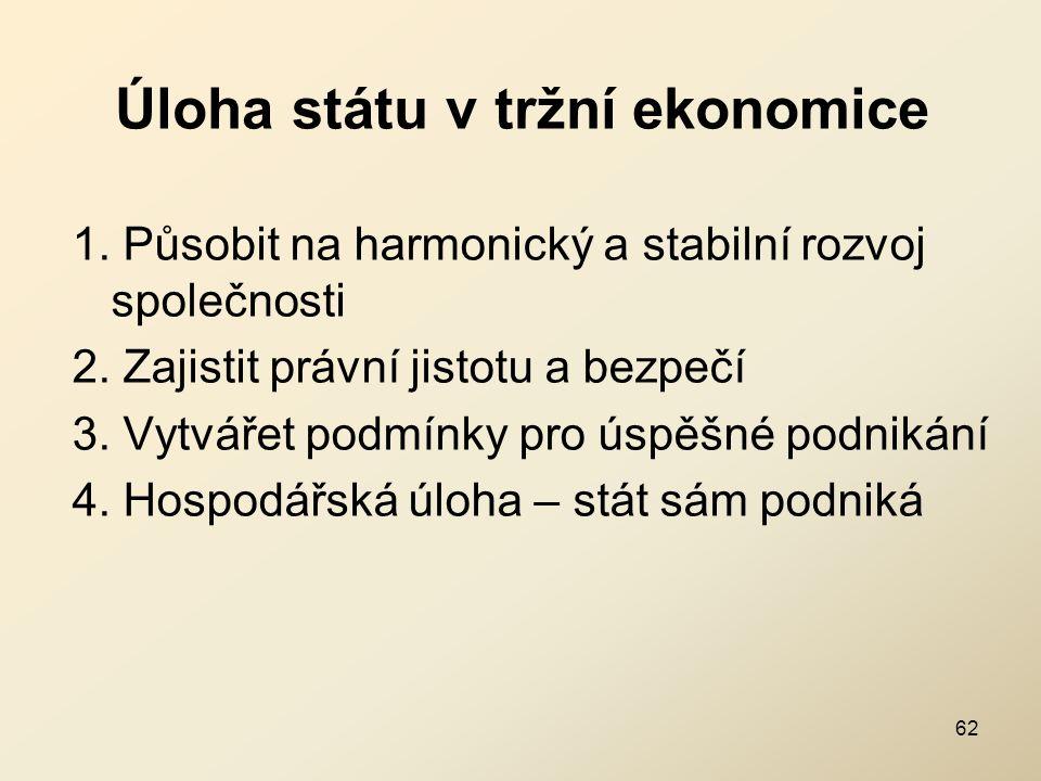 Úloha státu v tržní ekonomice 1. Působit na harmonický a stabilní rozvoj společnosti 2. Zajistit právní jistotu a bezpečí 3. Vytvářet podmínky pro úsp