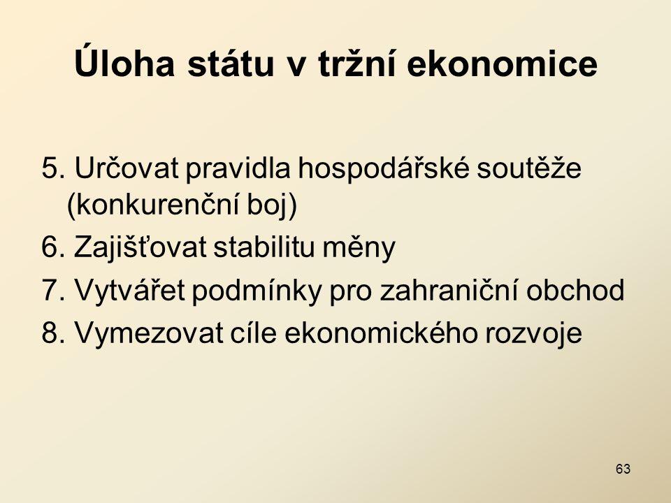 Úloha státu v tržní ekonomice 5. Určovat pravidla hospodářské soutěže (konkurenční boj) 6. Zajišťovat stabilitu měny 7. Vytvářet podmínky pro zahranič