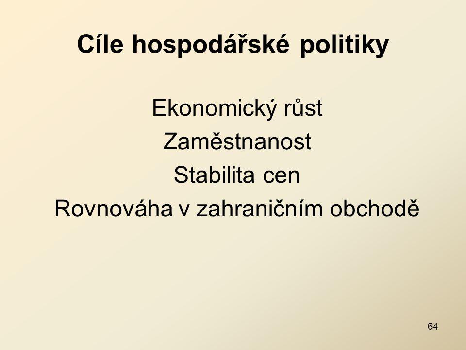 Cíle hospodářské politiky Ekonomický růst Zaměstnanost Stabilita cen Rovnováha v zahraničním obchodě 64