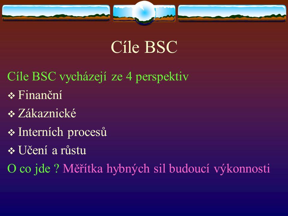 Cíle BSC Cíle BSC vycházejí ze 4 perspektiv  Finanční  Zákaznické  Interních procesů  Učení a růstu O co jde ? Měřítka hybných sil budoucí výkonno
