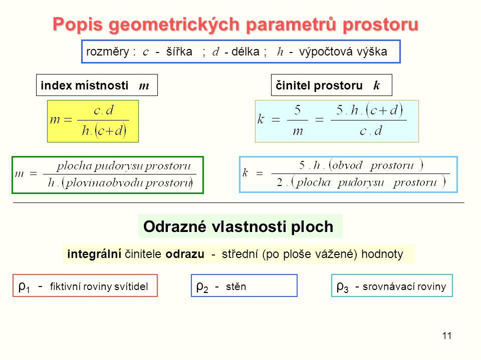 11 Popis geometrických parametrů prostoru index místnosti m rozměry : c - šířka ; d - délka ; h - výpočtová výška činitel prostoru k Odrazné vlastnost