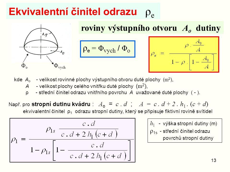 13 Ekvivalentní činitel odrazu ρ e kde A o - velikost rovinné plochy výstupního otvoru duté plochy ( m 2 ), A - velikost plochy celého vnitřku duté pl