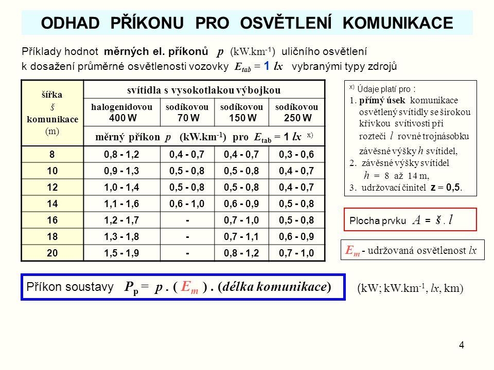 4 Příklady hodnot měrných el. příkonů p ( kW.km -1 ) uličního osvětlení k dosažení průměrné osvětlenosti vozovky E tab = 1 l x vybranými typy zdrojů x