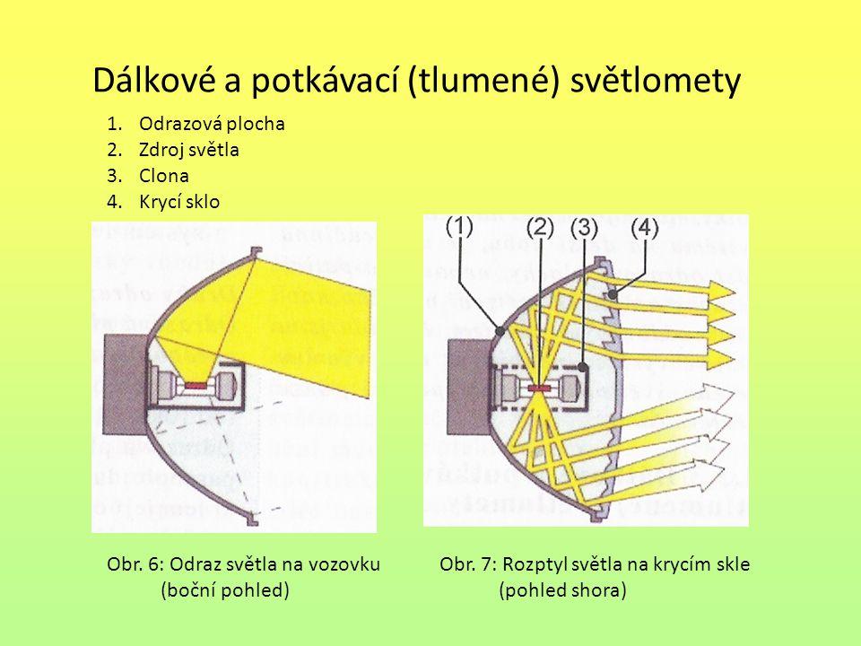 Dálkové a potkávací (tlumené) světlomety Obr. 6: Odraz světla na vozovku (boční pohled) Obr. 7: Rozptyl světla na krycím skle (pohled shora) 1.Odrazov