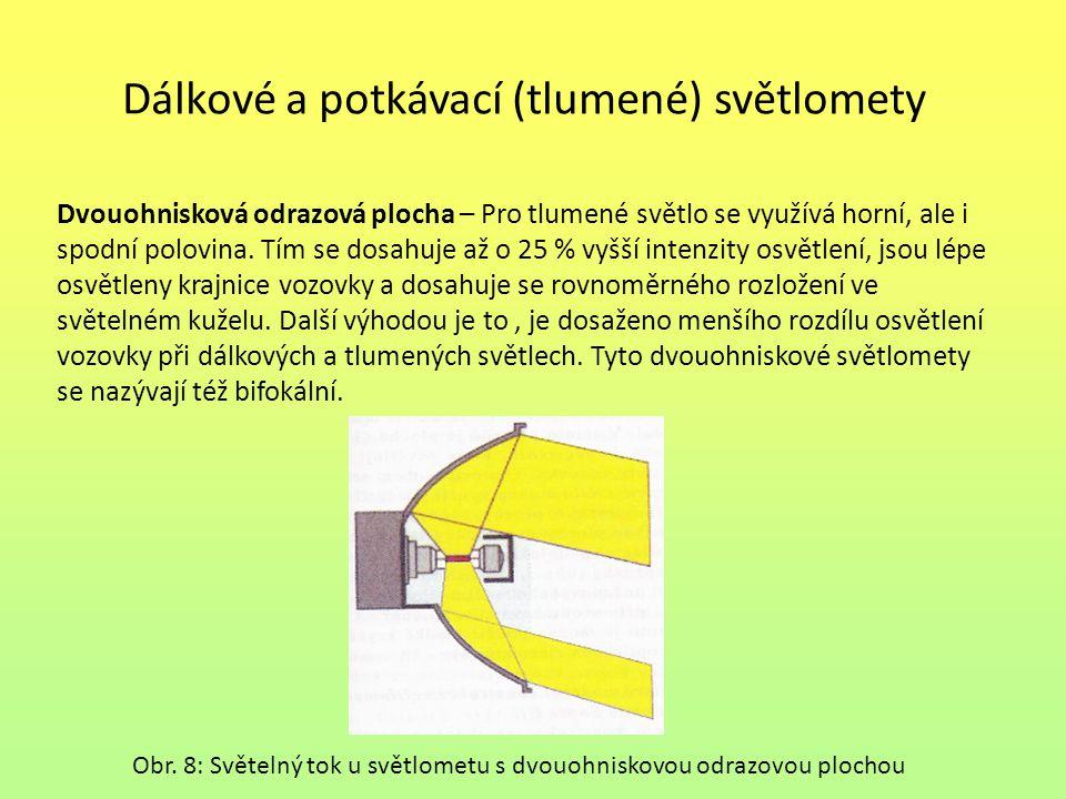 Dálkové a potkávací (tlumené) světlomety Dvouohnisková odrazová plocha – Pro tlumené světlo se využívá horní, ale i spodní polovina. Tím se dosahuje a