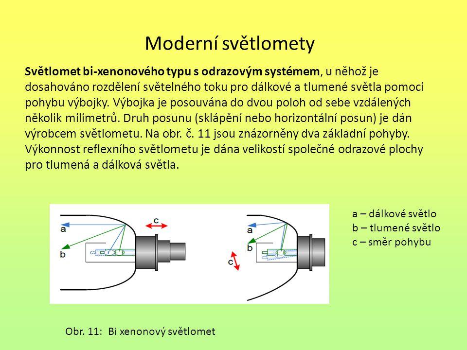 Moderní světlomety Světlomet bi-xenonového typu s odrazovým systémem, u něhož je dosahováno rozdělení světelného toku pro dálkové a tlumené světla pom