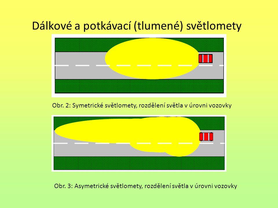 Dálkové a potkávací (tlumené) světlomety Obr. 2: Symetrické světlomety, rozdělení světla v úrovni vozovky Obr. 3: Asymetrické světlomety, rozdělení sv