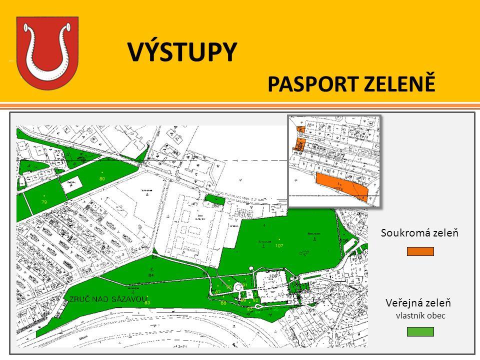 Veřejná zeleň vlastník obec Soukromá zeleň PASPORT ZELENĚ VÝSTUPY