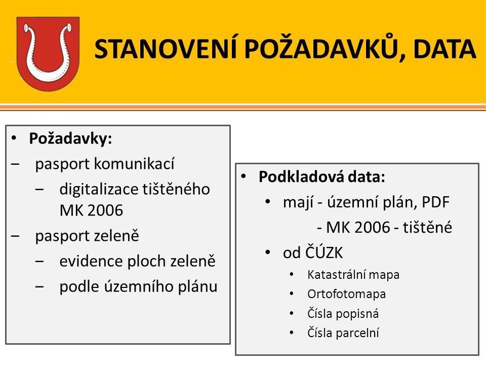 STANOVENÍ POŽADAVKŮ, DATA Požadavky: ‒pasport komunikací ‒digitalizace tištěného MK 2006 ‒pasport zeleně ‒evidence ploch zeleně ‒podle územního plánu