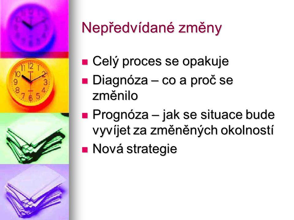Nepředvídané změny Celý proces se opakuje Celý proces se opakuje Diagnóza – co a proč se změnilo Diagnóza – co a proč se změnilo Prognóza – jak se sit