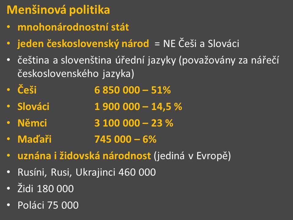 Menšinová politika mnohonárodnostní stát jeden československý národ = NE Češi a Slováci čeština a slovenština úřední jazyky (považovány za nářečí československého jazyka) Češi 6 850 000 – 51% Slováci 1 900 000 – 14,5 % Němci 3 100 000 – 23 % Maďaři 745 000 – 6% uznána i židovská národnost (jediná v Evropě) Rusíni, Rusi, Ukrajinci 460 000 Židi 180 000 Poláci 75 000