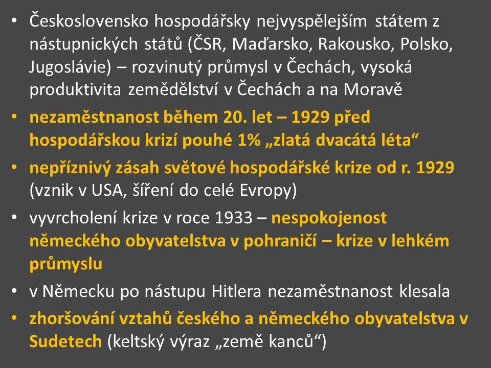 Československo hospodářsky nejvyspělejším státem z nástupnických států (ČSR, Maďarsko, Rakousko, Polsko, Jugoslávie) – rozvinutý průmysl v Čechách, vysoká produktivita zemědělství v Čechách a na Moravě nezaměstnanost během 20.