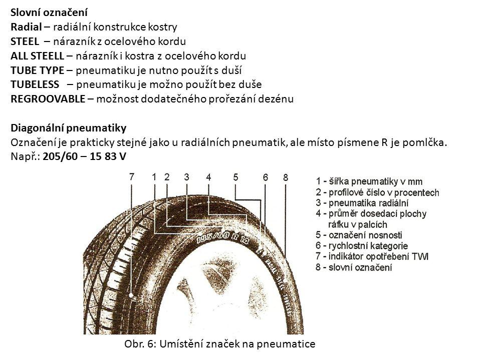 Slovní označení Radial – radiální konstrukce kostry STEEL – nárazník z ocelového kordu ALL STEELL – nárazník i kostra z ocelového kordu TUBE TYPE – pn