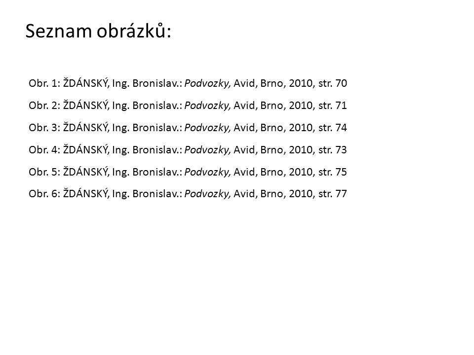 Seznam obrázků: Obr. 1: ŽDÁNSKÝ, Ing. Bronislav.: Podvozky, Avid, Brno, 2010, str. 70 Obr. 2: ŽDÁNSKÝ, Ing. Bronislav.: Podvozky, Avid, Brno, 2010, st