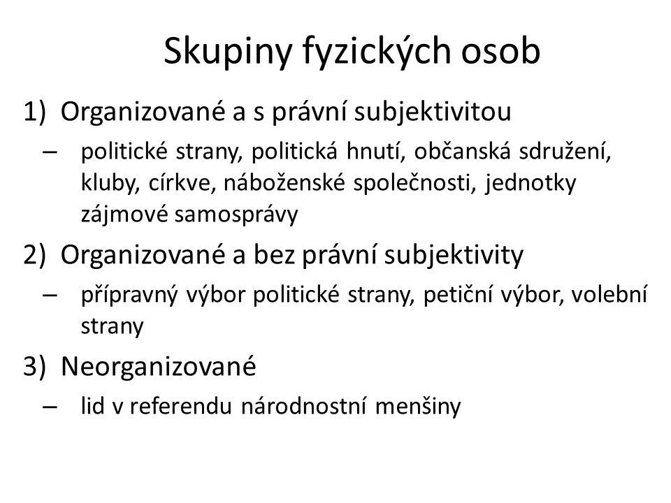Skupiny fyzických osob 1)Organizované a s právní subjektivitou – politické strany, politická hnutí, občanská sdružení, kluby, církve, náboženské spole