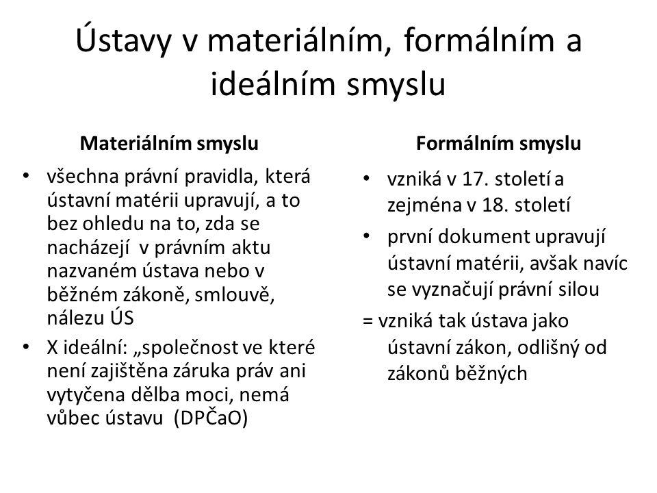 Ústavy v materiálním, formálním a ideálním smyslu Materiálním smyslu všechna právní pravidla, která ústavní matérii upravují, a to bez ohledu na to, z