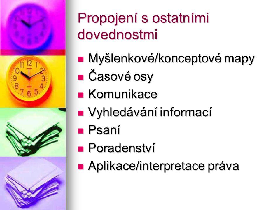 Propojení s ostatními dovednostmi Myšlenkové/konceptové mapy Myšlenkové/konceptové mapy Časové osy Časové osy Komunikace Komunikace Vyhledávání inform