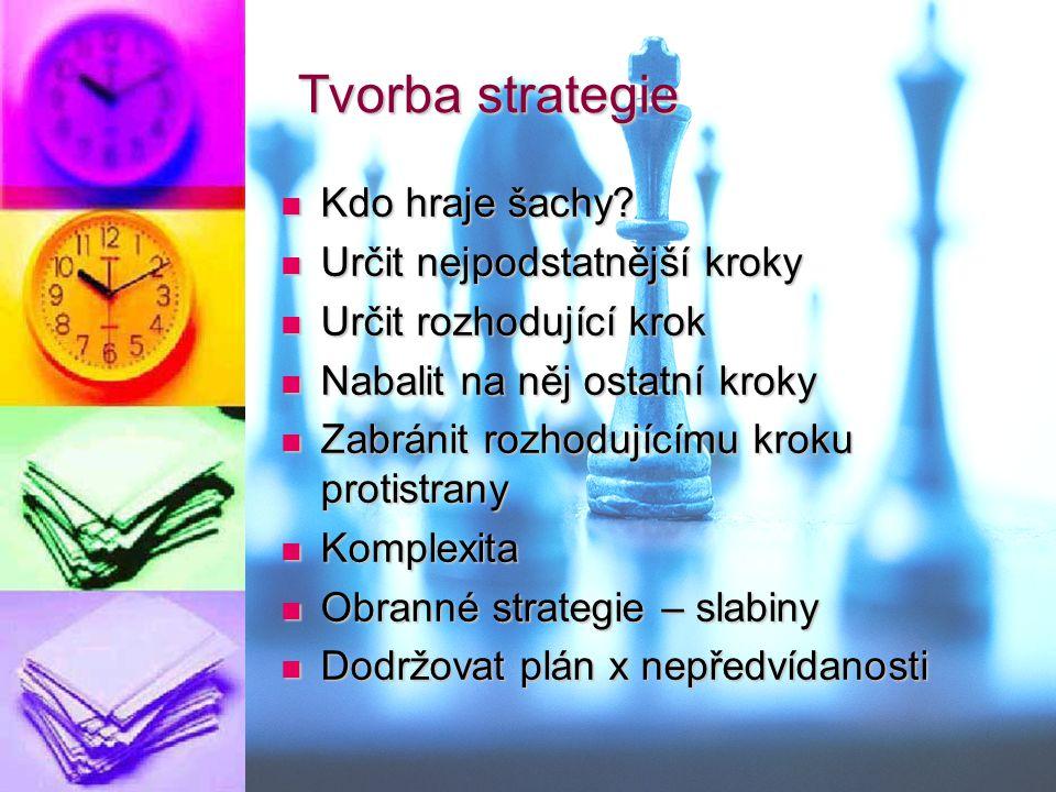 Tvorba strategie Kdo hraje šachy? Kdo hraje šachy? Určit nejpodstatnější kroky Určit nejpodstatnější kroky Určit rozhodující krok Určit rozhodující kr