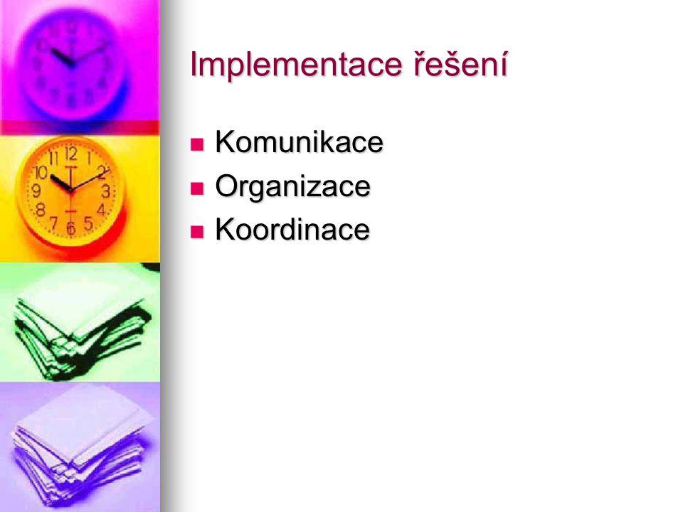Implementace řešení Komunikace Komunikace Organizace Organizace Koordinace Koordinace