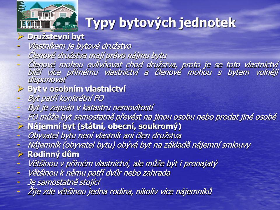 Typy bytových jednotek  Družstevní byt - Vlastníkem je bytové družstvo - Členové družstva mají právo nájmu bytu - Členové mohou ovlivňovat chod družstva, proto je se toto vlastnictví blíží více přímému vlastnictví a členové mohou s bytem volněji disponovat  Byt v osobním vlastnictví - Byt patří konkrétní FO - Byt je zapsán v katastru nemovitostí - FO může byt samostatně převést na jinou osobu nebo prodat jiné osobě  Nájemní byt (státní, obecní, soukromý) - Obyvatel bytu není vlastník ani člen družstva - Nájemník (obyvatel bytu) obývá byt na základě nájemní smlouvy  Rodinný dům - Většinou v přímém vlastnictví, ale může být i pronajatý - Většinou k němu patří dvůr nebo zahrada - Je samostatně stojící - Žije zde většinou jedna rodina, nikoliv více nájemníků