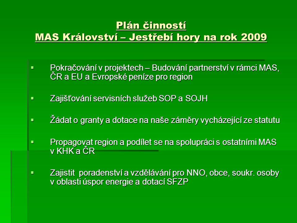 Plán činností MAS Království – Jestřebí hory na rok 2009  Pokračování v projektech – Budování partnerství v rámci MAS, ČR a EU a Evropské peníze pro region  Zajišťování servisních služeb SOP a SOJH  Žádat o granty a dotace na naše záměry vycházející ze statutu  Propagovat region a podílet se na spolupráci s ostatními MAS v KHK a ČR  Zajistit poradenství a vzdělávání pro NNO, obce, soukr.