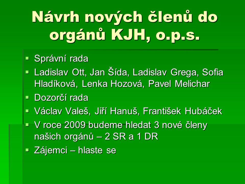 Návrh nových členů do orgánů KJH, o.p.s.