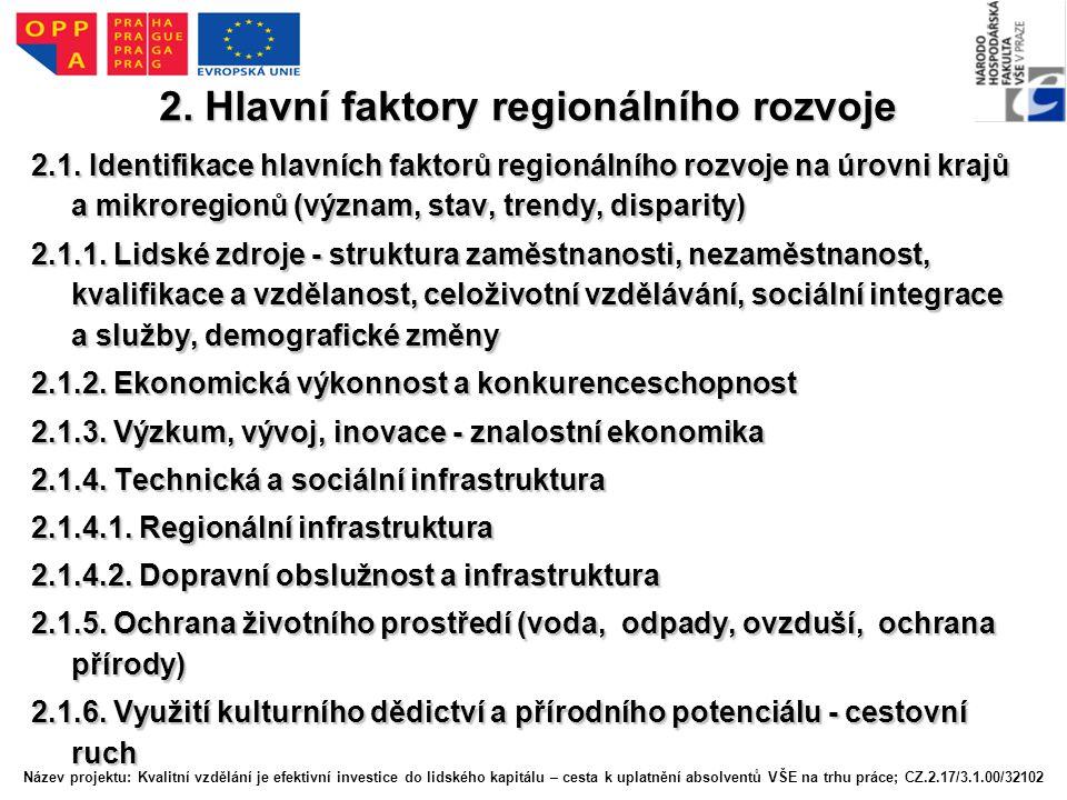 2.Hlavní faktory regionálního rozvoje 2.1.