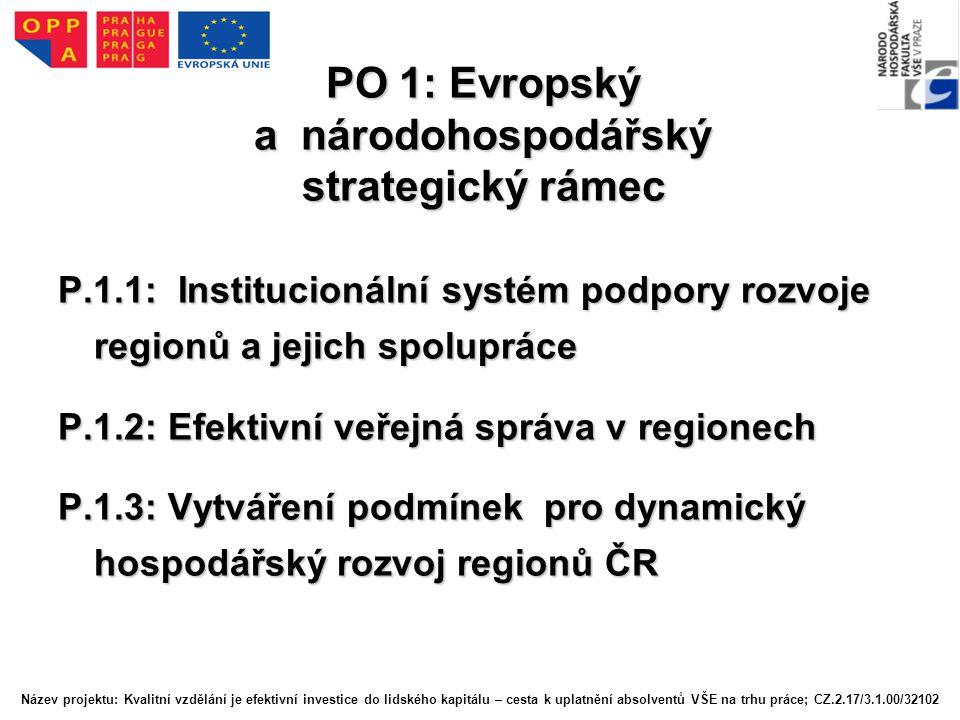 PO 1: Evropský a národohospodářský strategický rámec P.1.1: Institucionální systém podpory rozvoje regionů a jejich spolupráce P.1.2: Efektivní veřejná správa v regionech P.1.3: Vytváření podmínek pro dynamický hospodářský rozvoj regionů ČR Název projektu: Kvalitní vzdělání je efektivní investice do lidského kapitálu – cesta k uplatnění absolventů VŠE na trhu práce; CZ.2.17/3.1.00/32102