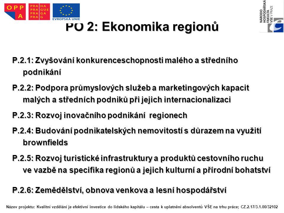 PO 2: Ekonomika regionů P.2.1: Zvyšování konkurenceschopnosti malého a středního podnikání P.2.2: Podpora průmyslových služeb a marketingových kapacit malých a středních podniků při jejich internacionalizaci P.2.3: Rozvoj inovačního podnikání regionech P.2.4: Budování podnikatelských nemovitostí s důrazem na využití brownfields P.2.5: Rozvoj turistické infrastruktury a produktů cestovního ruchu ve vazbě na specifika regionů a jejich kulturní a přírodní bohatství P.2.6: Zemědělství, obnova venkova a lesní hospodářství Název projektu: Kvalitní vzdělání je efektivní investice do lidského kapitálu – cesta k uplatnění absolventů VŠE na trhu práce; CZ.2.17/3.1.00/32102