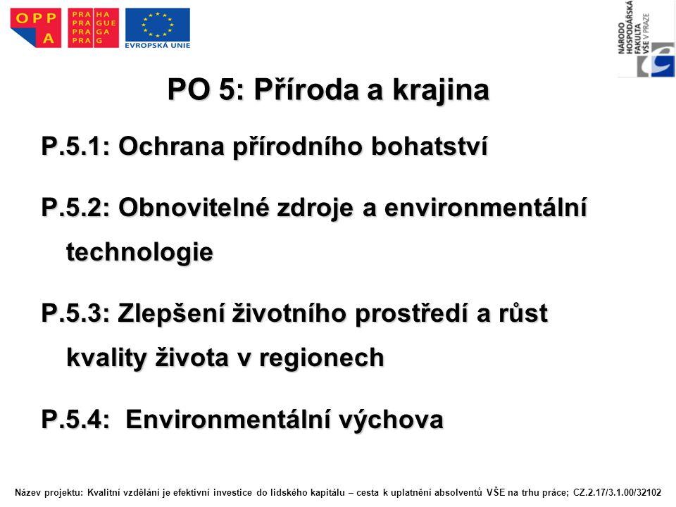 PO 5: Příroda a krajina P.5.1: Ochrana přírodního bohatství P.5.2: Obnovitelné zdroje a environmentální technologie P.5.3: Zlepšení životního prostředí a růst kvality života v regionech P.5.4: Environmentální výchova Název projektu: Kvalitní vzdělání je efektivní investice do lidského kapitálu – cesta k uplatnění absolventů VŠE na trhu práce; CZ.2.17/3.1.00/32102