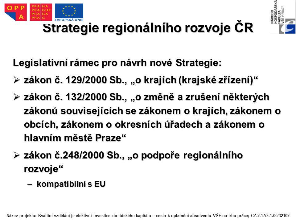 Strategie regionálního rozvoje ČR Příprava nové Strategie regionálního rozvoje ČR: Návrh řešení hlavních koncepčních problémů regionální politiky pro období 2007 – 2013 a implementace nového pojetí regionální politiky EU do systému podpory regionálního rozvoje ČR.