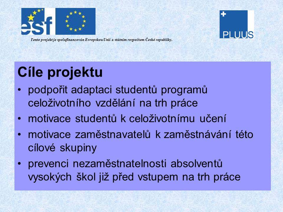 Děkuji za pozornost Tento projekt je spolufinancován Evropskou Unií a státním rozpočtem České republiky.