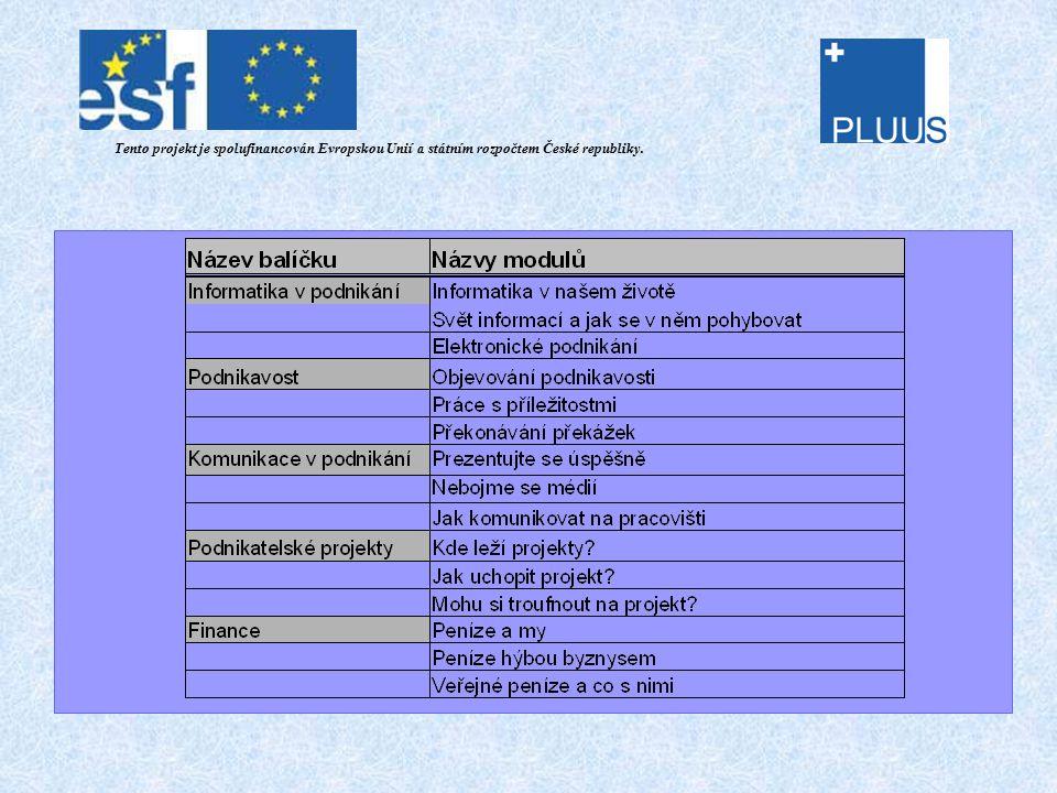 Tento projekt je spolufinancován Evropskou Unií a státním rozpočtem České republiky.