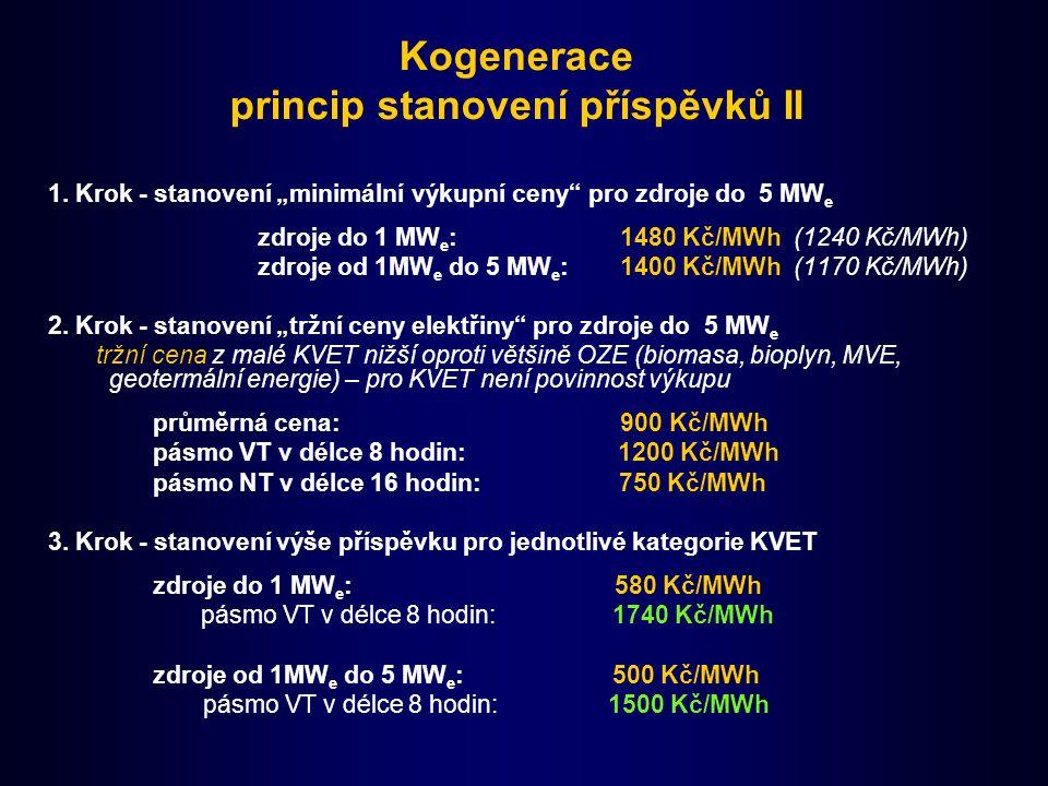 Kogenerace princip stanovení příspěvků III zdroje od 5 MW e do 10 MW e spalující zemní plyn příspěvek: 130 Kč/MWh zdroje nad 5 MW e příspěvek: 45 Kč/MWh zdroje KVET bez rozlišení instalovaného výkonu spalující obnovitelné zdroje nebo degazační plyn příspěvek: 45 Kč/MWh