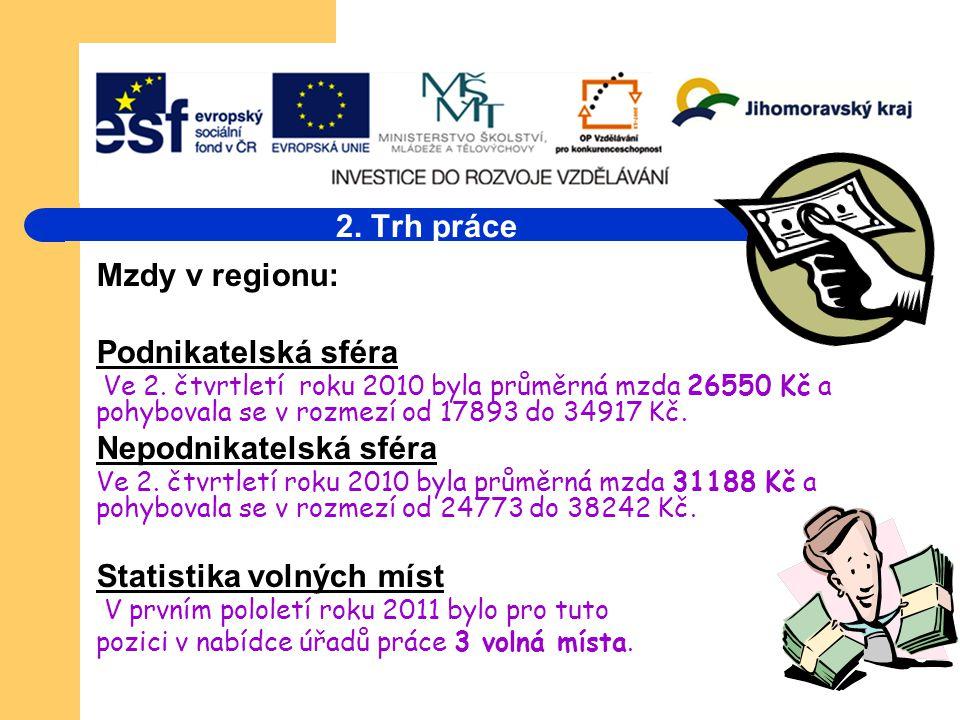 2. Trh práce Mzdy v regionu: Podnikatelská sféra Ve 2.